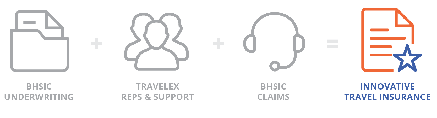 Illustration representing the BHTP and Travelex partnership