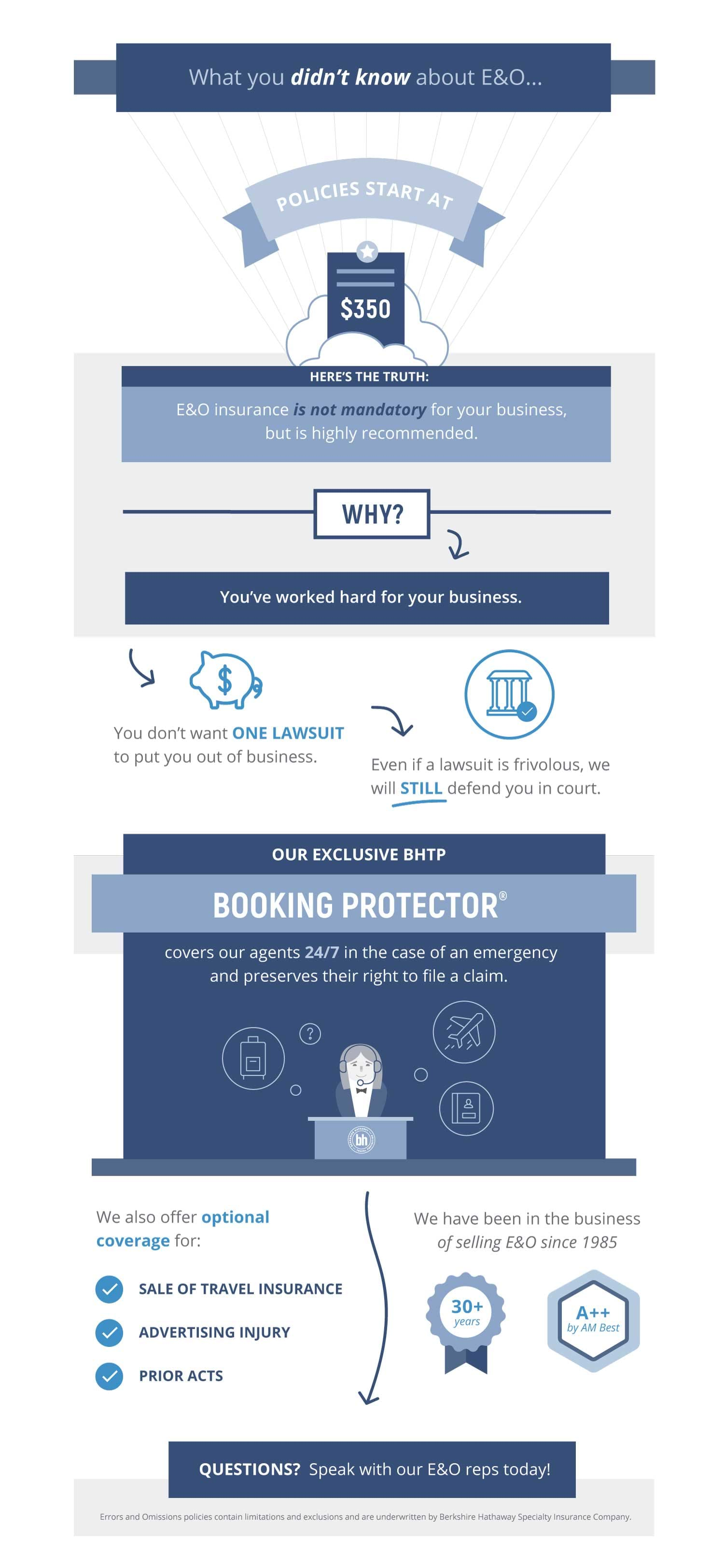 Infographic about errors and omissions insurance at Berkshire Hathaway Travel Protection
