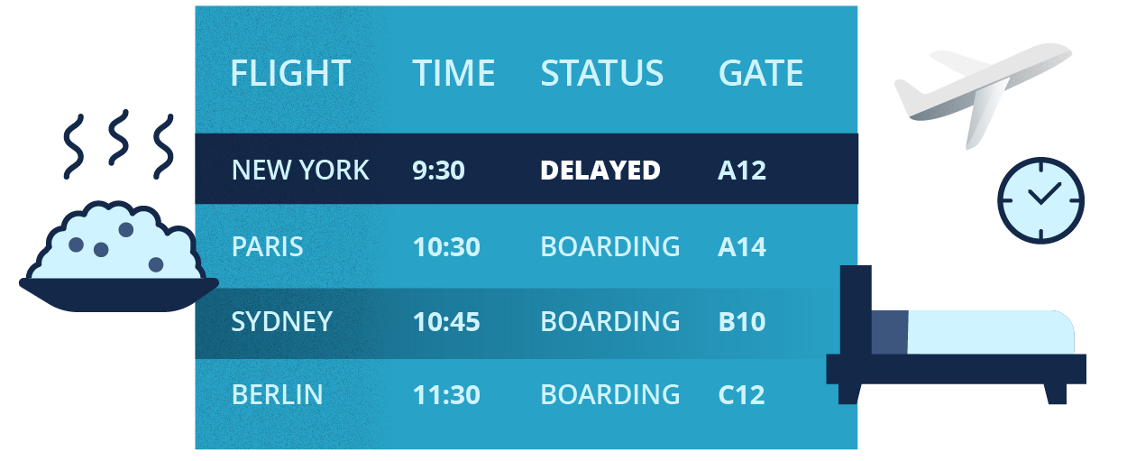 Illustration of flight status board showing flight delayed, hotel accommodation, clock, plane and bowl of food